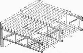 Flat Roof Turn Key Structural